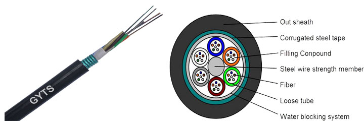 GYTS Outdoor Fiber Optic Cable